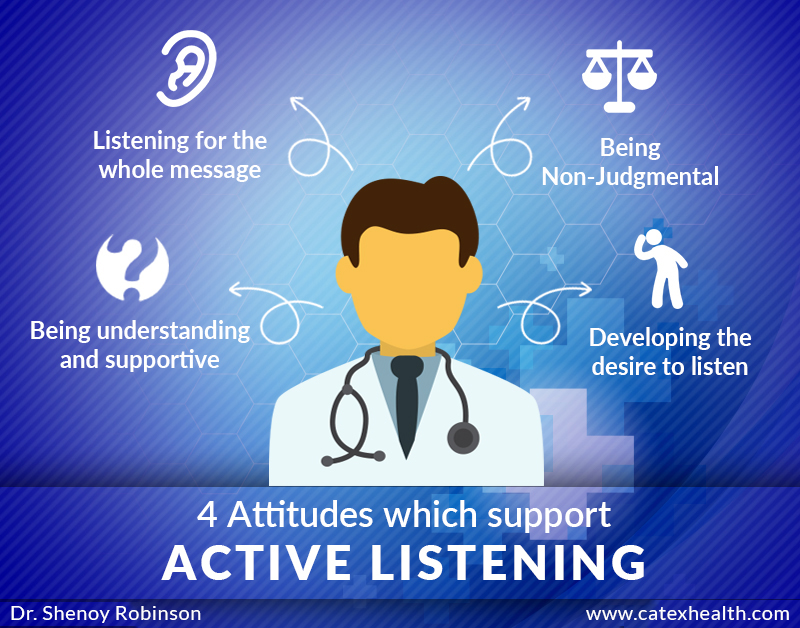 4 attitudes - Active Listening - Marked (1)
