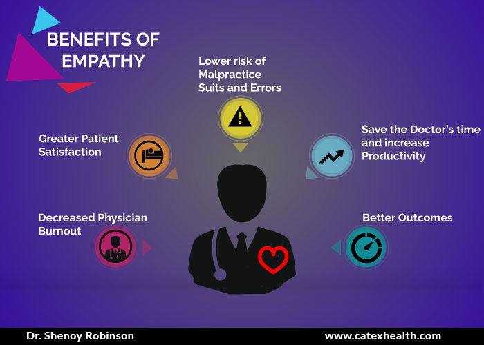 Benefits-of-empathy