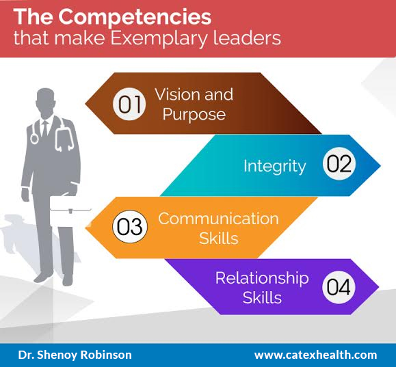 Competencies-that-makes-leaders