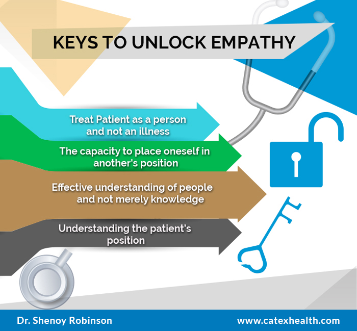Keys-to-unlock-Empathy