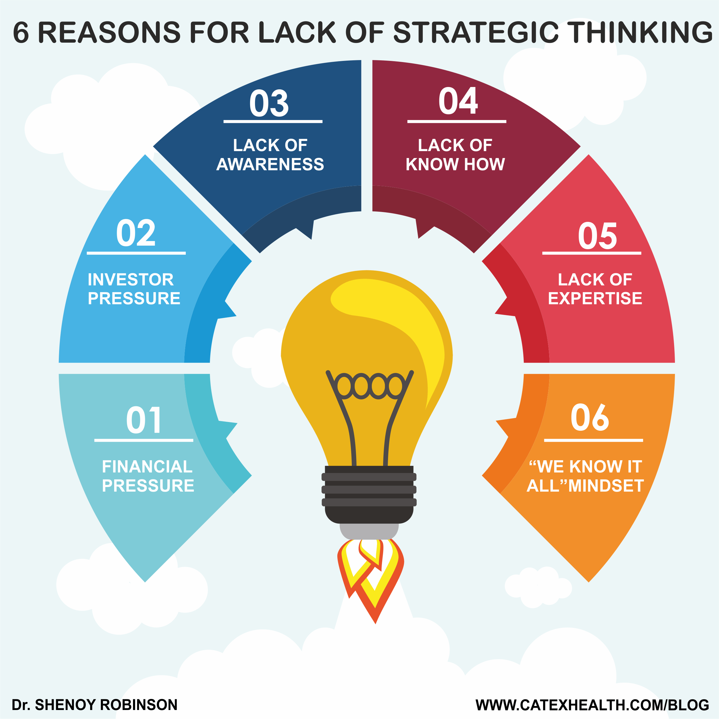 6-reasons-lack-of-strategic