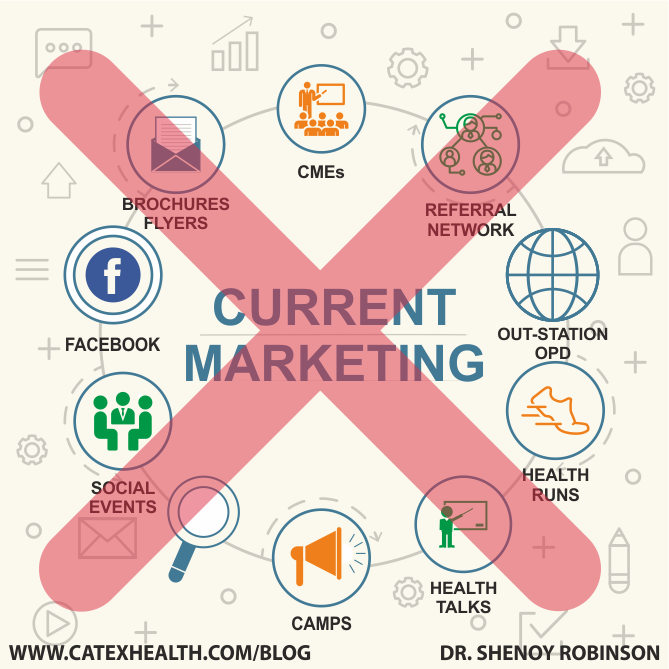 current-marketing