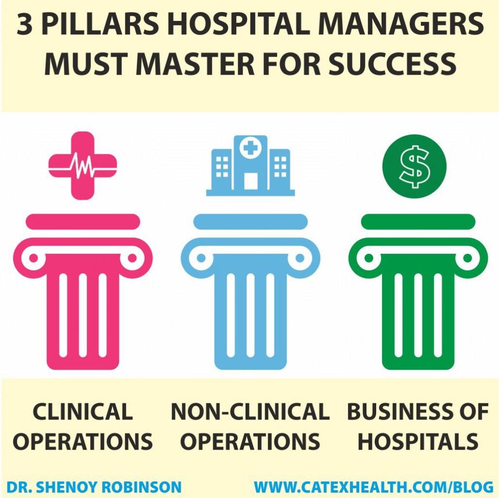 hospital-investment-blog1